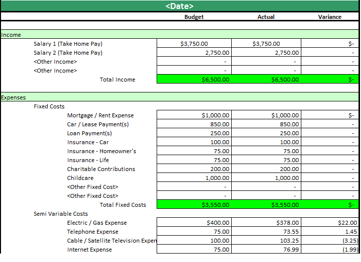 monthly household budget – Household Budget Worksheet