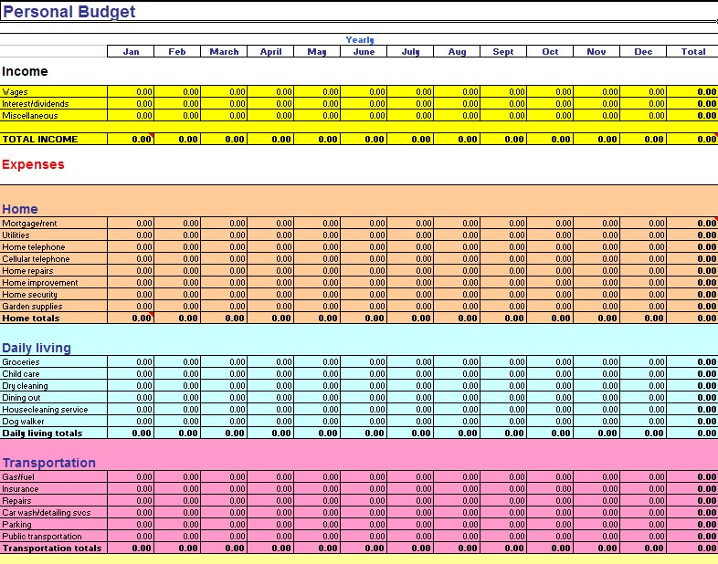 Family Budget Spreadsheet Template Monthly Household Budget